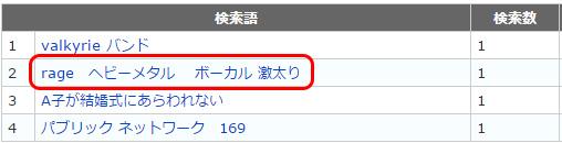 検索ワード(Rageボーカル激太り)