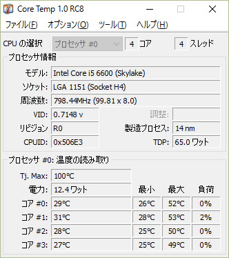 ベンチマーク時のCPUの温度