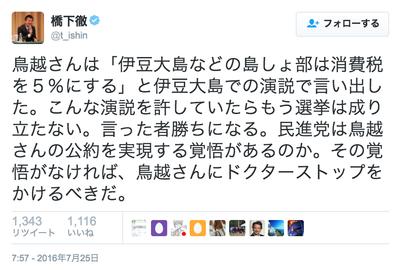 橋下徹、鳥越さんは「伊豆大島などの島しょ部は消費税を5%にする」と伊豆大島での演説で言い出した。こんな演説を許していたらもう選挙は成り立たない。言った者勝ちになる。民進党は鳥越さんの公約を実現する覚悟