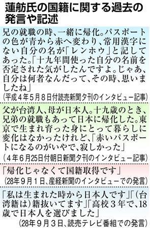 民進党代表選 「二重国籍」党内衝撃 蓮舫氏ぶれる発言、説明必須