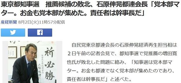 石原会長が都知事選は「党本部マターだ」とけがで入院中の谷垣前幹事長に責任を押し付けたことについて、たくさんの苦情が寄せられているといいます。