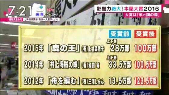 百田尚樹「TBSはよほど百田尚樹の名前を出したくなかったようです。『あさチャン!』の本屋大賞受賞作リストに私の名前がない」害を放置した国」