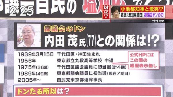 ゴゴスマでも内田茂のことやってるけど、ほんとマスコミもネタになると見るとほんと食いつくよね。