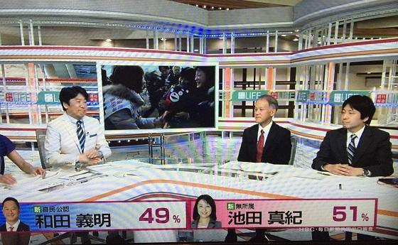 なお、今回の北海道5区補欠選挙では、TBSの出口調査が事実と逆の結果となっていた。