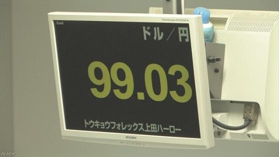 g円相場 一時1ドル=99円台に ディーリングルームは騒然