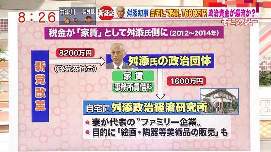 こんな話しは何日も前からやってたんだが 舛添要一が東京の自宅内にある舛添のファミリー企業に、政治資金(血税)から家賃やハウスクリーニング代が支出されている