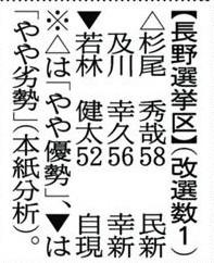 松本サリン事件被害者・河野氏発言の波紋 メディア批判の複雑な胸中 長野選挙区