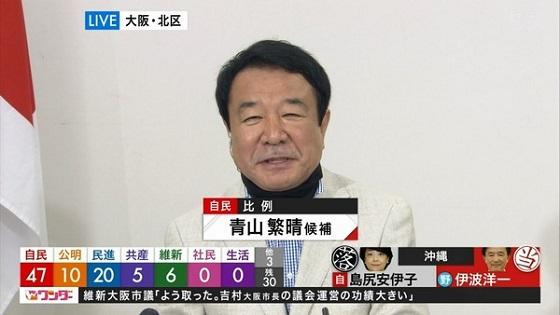 【参院選2016】自民比例・青山繁晴氏、当選確実キタ