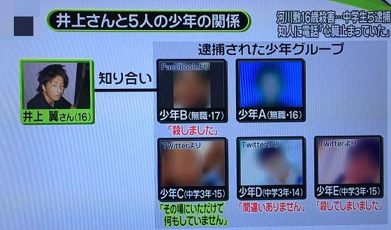 埼玉県東松山市の河川敷で、16歳の少年が殺害された事件で、新たに少年4人が逮捕された。