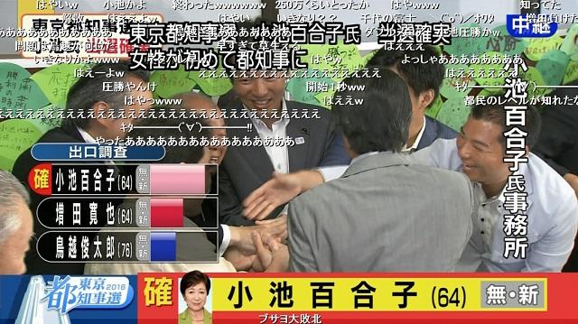 速報!小池百合子が東京都知事に当確!