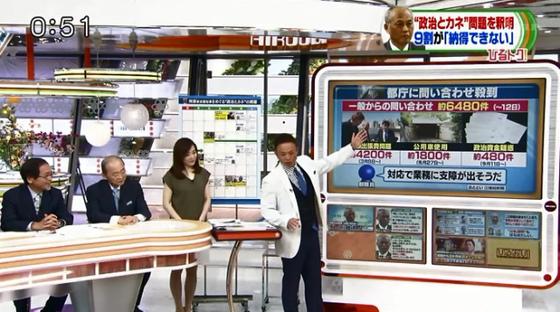 TBSが捏造報道「都庁に批判1万件超」産経新聞記事で、件数1位【韓国人学校】を隠蔽!ひるおび