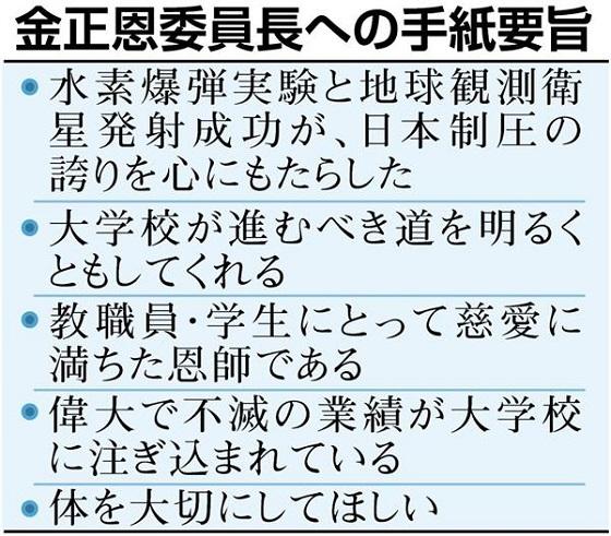 金正恩委員長への手紙要旨都内の朝鮮大学校「日米を壊滅できる力整える」 金正恩氏に手紙、在校生に決起指示