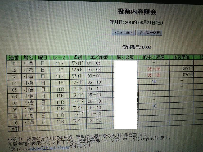 北九州記念(G3)