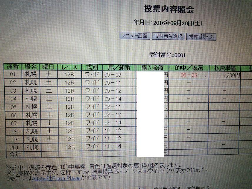 8・20札幌12R