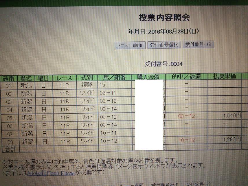 新潟2歳S(G3)