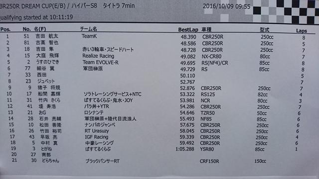 h281009RSC最終戦 (10)