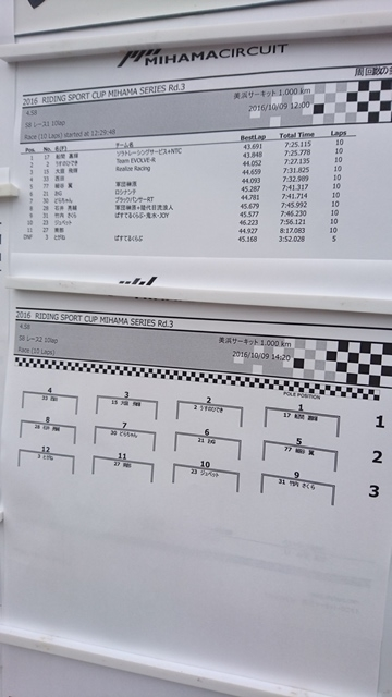 h281009RSC最終戦 (11)