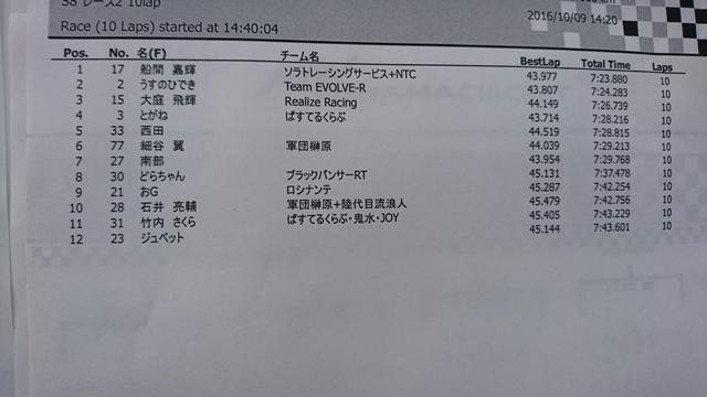 h281009RSC最終戦 (14)