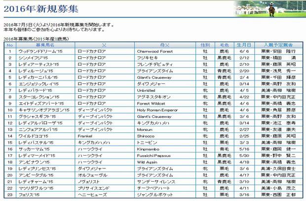 ロードTC2016募集(予定厩舎)