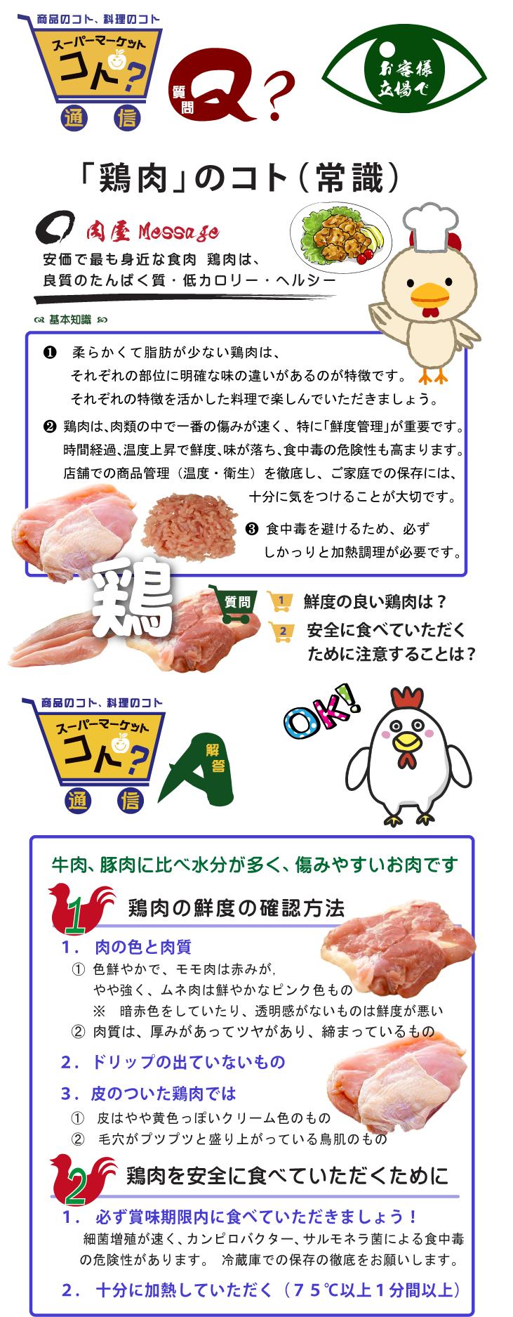 )鶏肉基本