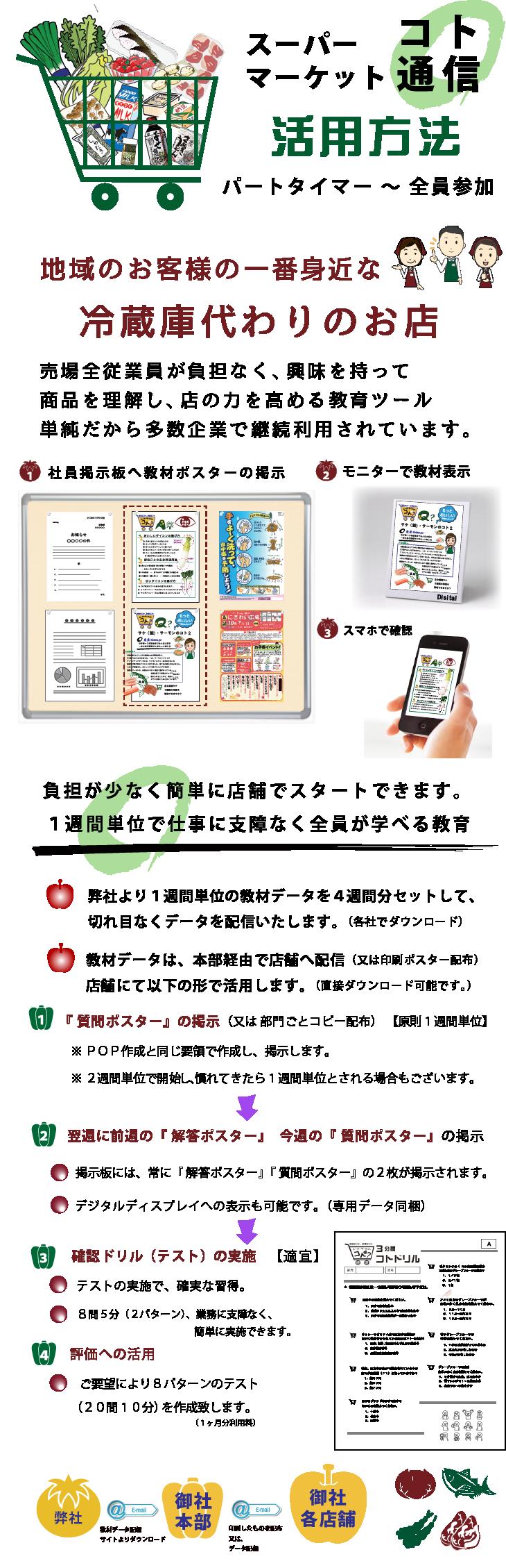 活用方法WEB用2