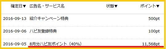 20160913ハピタス換金
