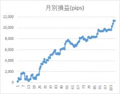 0425錬金術2