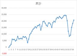 0717錬金術