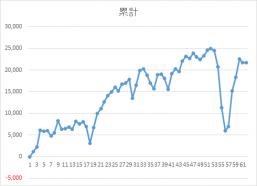 0907錬金