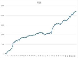 0928 topix