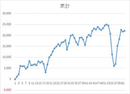 0928錬金