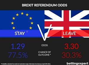 BrexitOddsApril.jpg