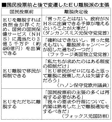 20160628-00000008-asahi-000-view.jpg