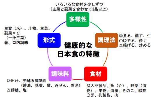 japanese__