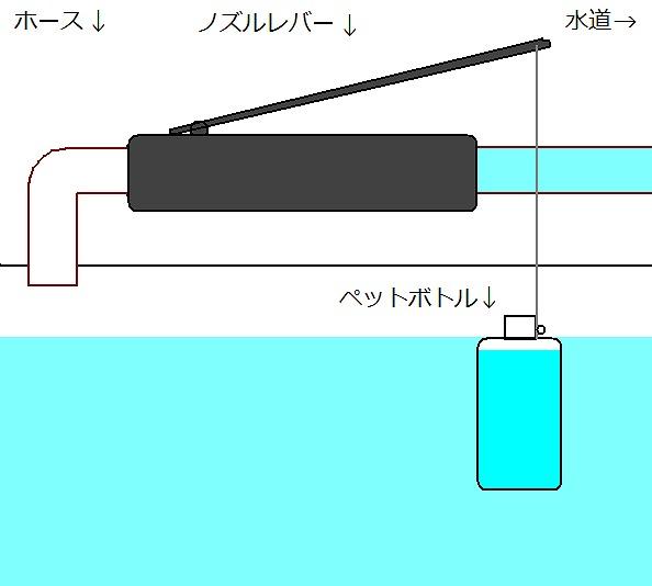 自動給水装置1