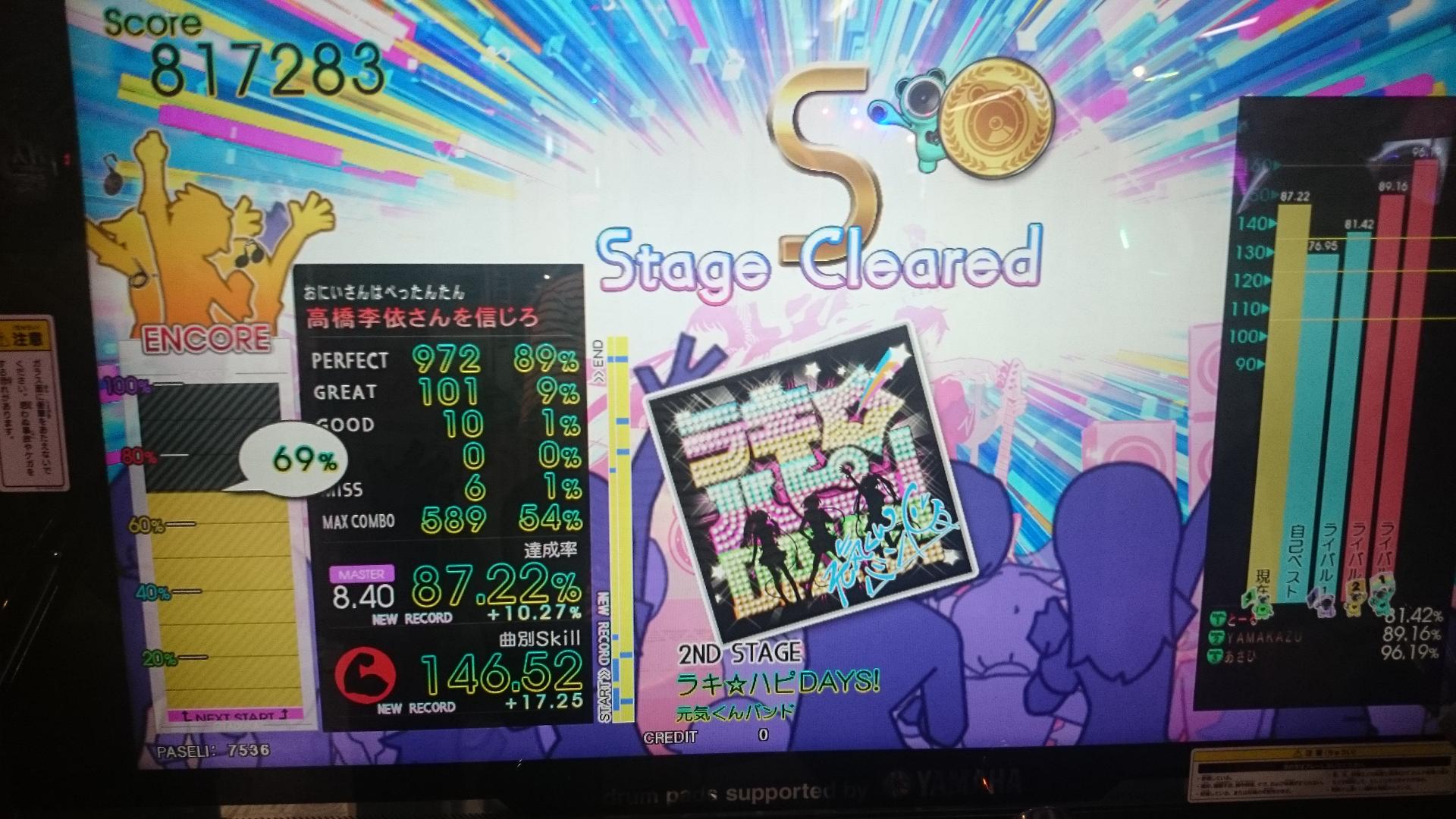 ラキハピ87%