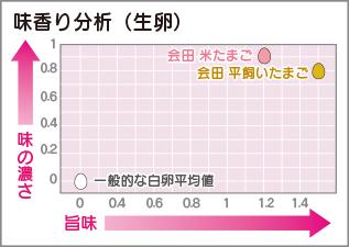 aidatamago_graph1.jpg