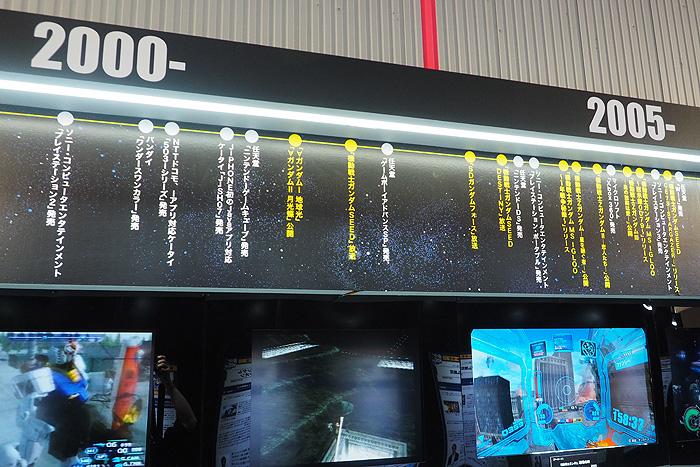 ガンダムゲーム30周年展 025