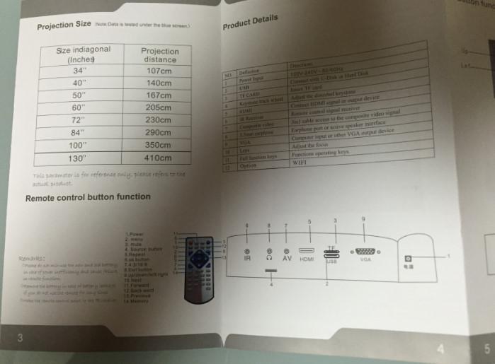 AbdTechのプロ並みLEDプロジェクターをレビュー22 02-28-25-773