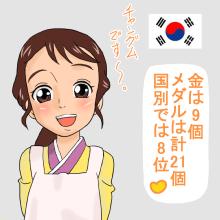 8韓国チャングム_001