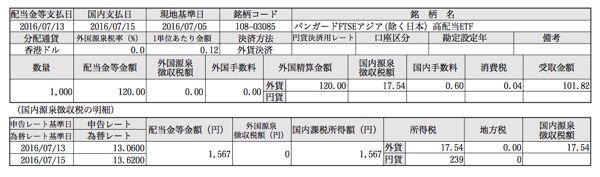 03085 バンガードアジア高配当ETF 分配金