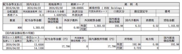 [00005]HSBCホールディングス配当金