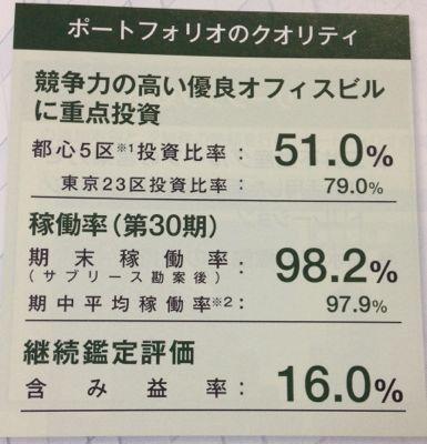 日本ビルファンド投資法人 優良オフィスビルに重点投資