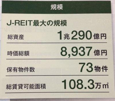 日本ビルファンド投資法人 時価総額は1兆円を突破しています