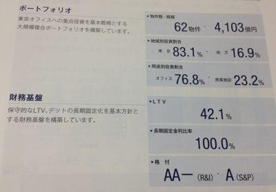 日本プライムリアルティ投資法人 特徴