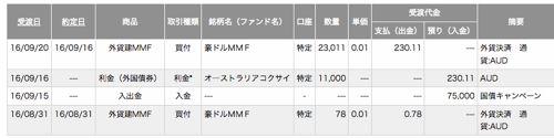 SMBC日興証券 7月の個人向け国債キャンペーン 入金