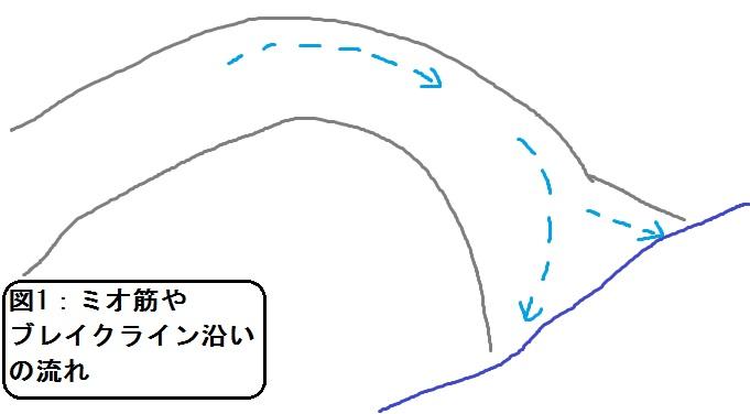 nagare1.jpg