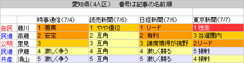 23愛知県