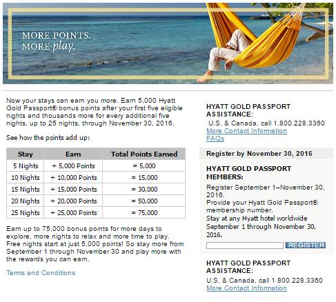 ハイアットゴールドパスポート 75,000ボーナスポイント
