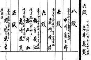 方円社囲碁等級録(明治33)
